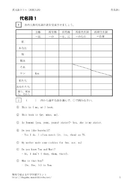 ... 代名詞 -中学生の英文法ドリル : 中1 数学 ドリル : 数学